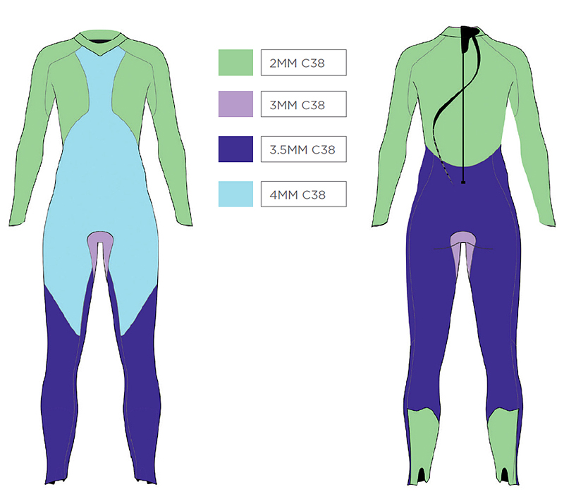гидрокостюм для триатлона
